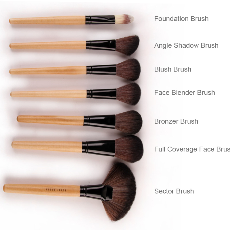 Makeup Brushes Types And Their Uses