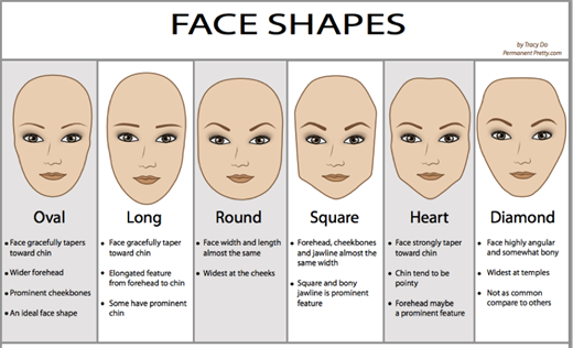 Get the Best Eyebrows for your Face Shape. - Kamdora