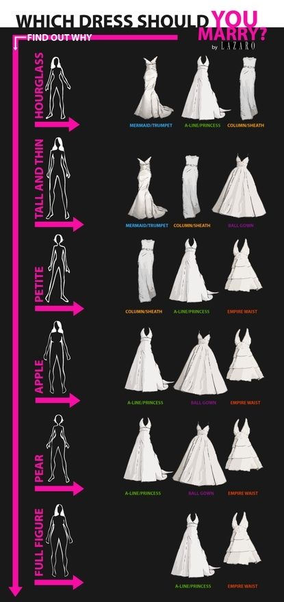 Wedding Dress Style Will Suit Your Shape Better Credit